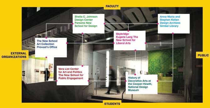 Parsons The New School For Design Curatorial Design